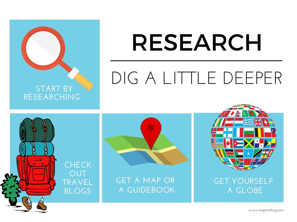 Where_to_travel_research